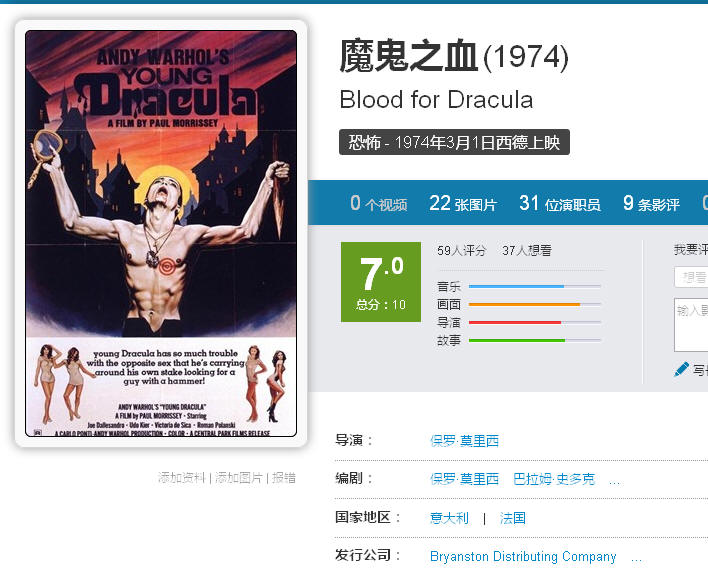 魔鬼之血/ Blood for Dracula