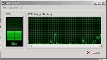 Active CPU