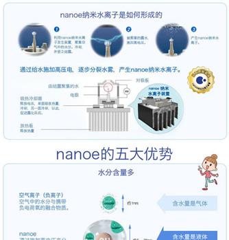 纳米静电水离子的技术