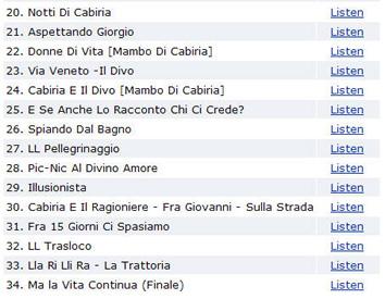 """15首卡比利亚之夜(Notti Di Cabiria""""的原声目录"""