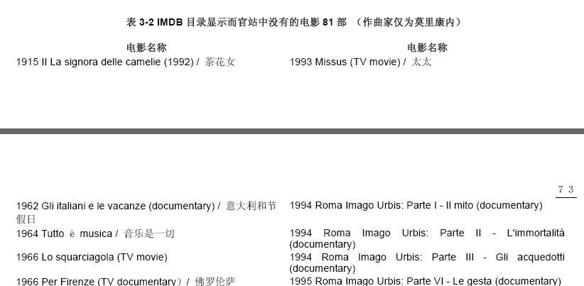 """手册71-74页 """"莫里康内配乐作品年表探析""""的截图"""