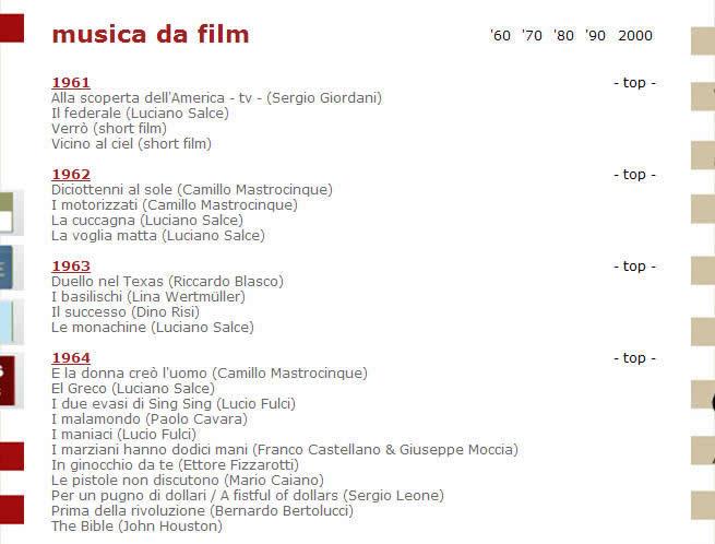 莫里康内官方网站发布的配乐电影年表目录资料截图1961-1964