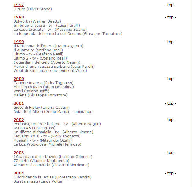 The capture of the Morricone's official website for chronological catalogue 1997-2004