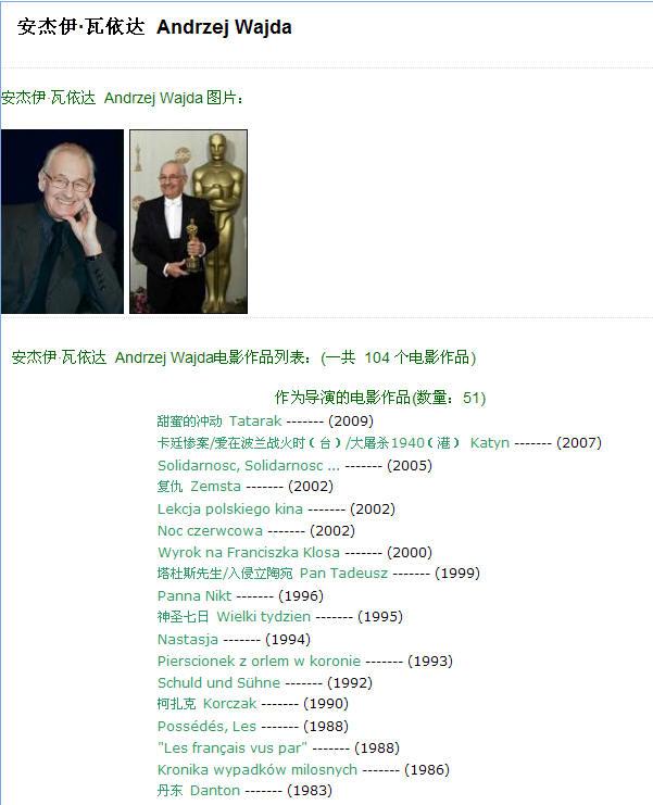 安杰伊・瓦依达 Andrzej Wajda电影作品列表