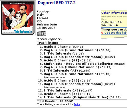 Dagored RED 177-2